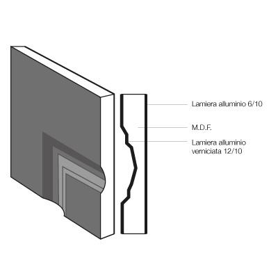 Pannelli alluminio